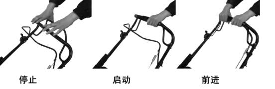 Operator Control Levers Clip Art : Lawn mower operation
